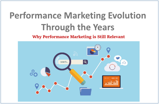 Performance Marketing Evolution Through the Years
